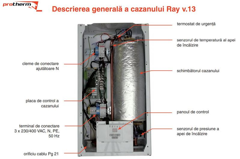 centrala electrica Protherm Ray 6 - 28 kw
