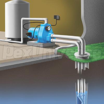 Hidrofor Sau Pompa Submersibila, Pe Care Sa Aleg - hidrofor cu ejector